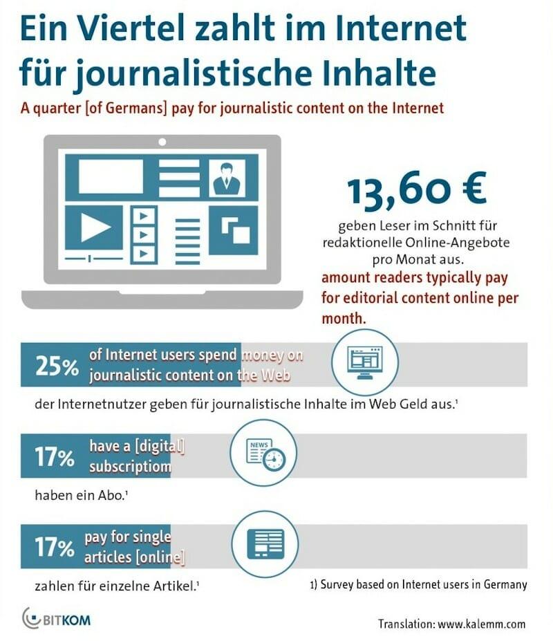 Study_news_Internet